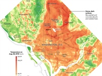 National Geographic highlights NOAA-funded Urban Heat Island project...