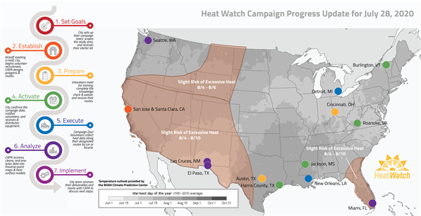 2020 Heat Watch Campaigns Progressing, Innovating