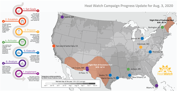 2020 Heat Watch Campaigns Progress for Aug. 3rd