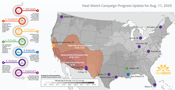 2020 Heat Watch Campaigns Progress for Aug. 11th
